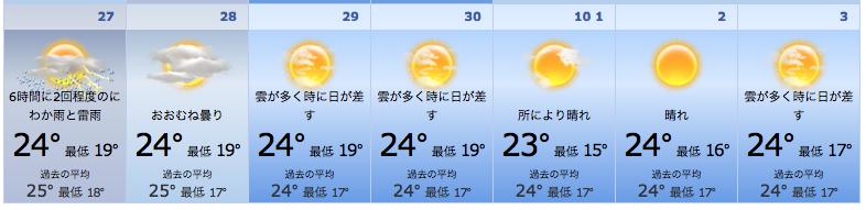 9月のお天気